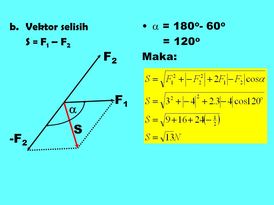 Vektor selisih S = F1 – F2  = 180o- 60o = 120o Maka: F2 F1  S -F2