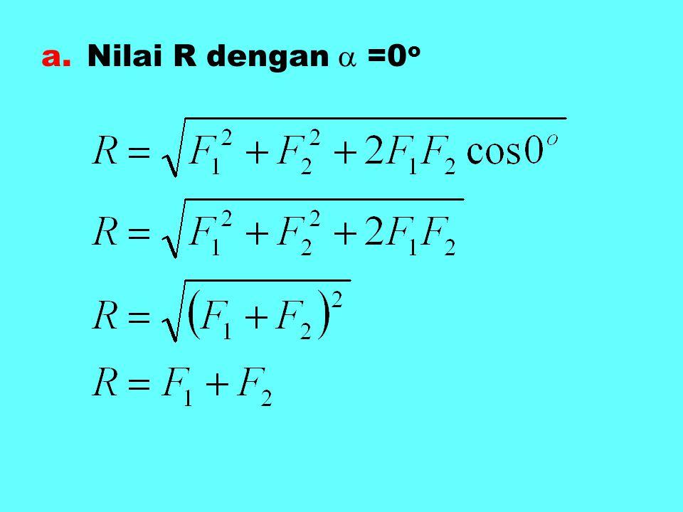 Nilai R dengan  =0o