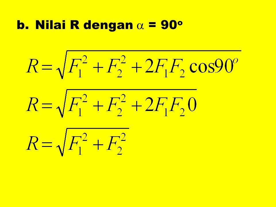 Nilai R dengan  = 90o