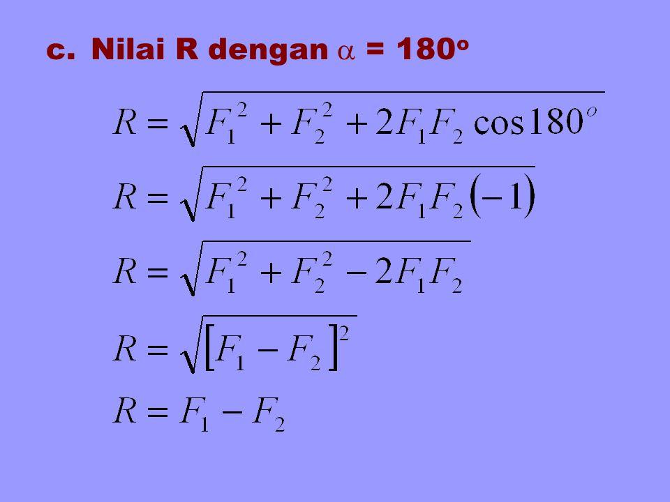 Nilai R dengan  = 180o