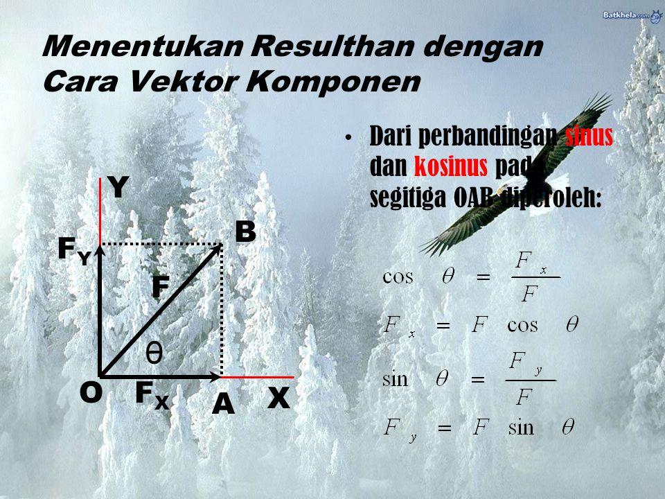 Menentukan Resulthan dengan Cara Vektor Komponen