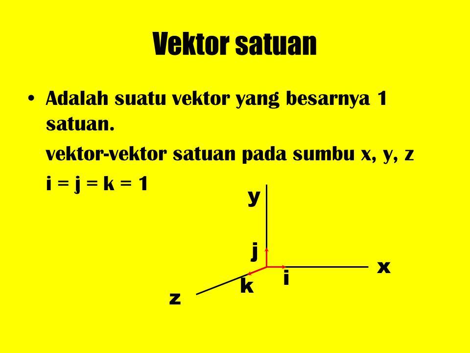 Vektor satuan Adalah suatu vektor yang besarnya 1 satuan.
