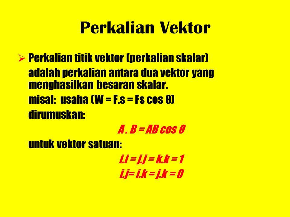 Perkalian Vektor Perkalian titik vektor (perkalian skalar)
