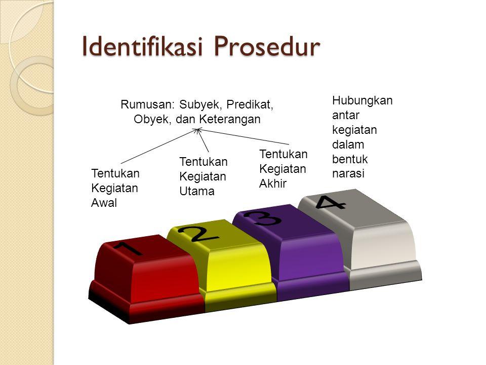 Identifikasi Prosedur