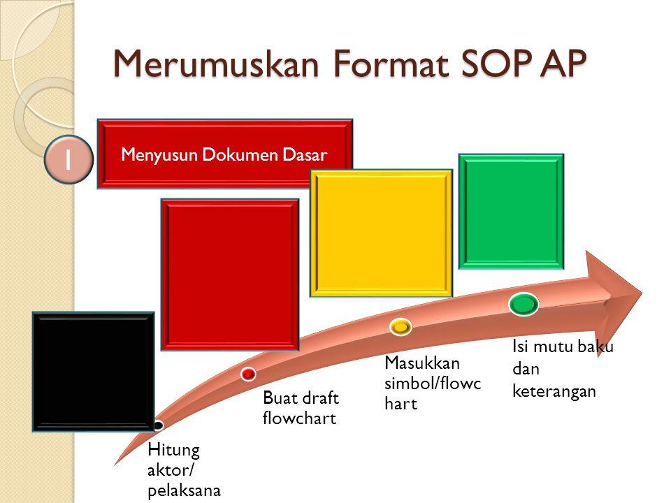 Merumuskan Format SOP AP