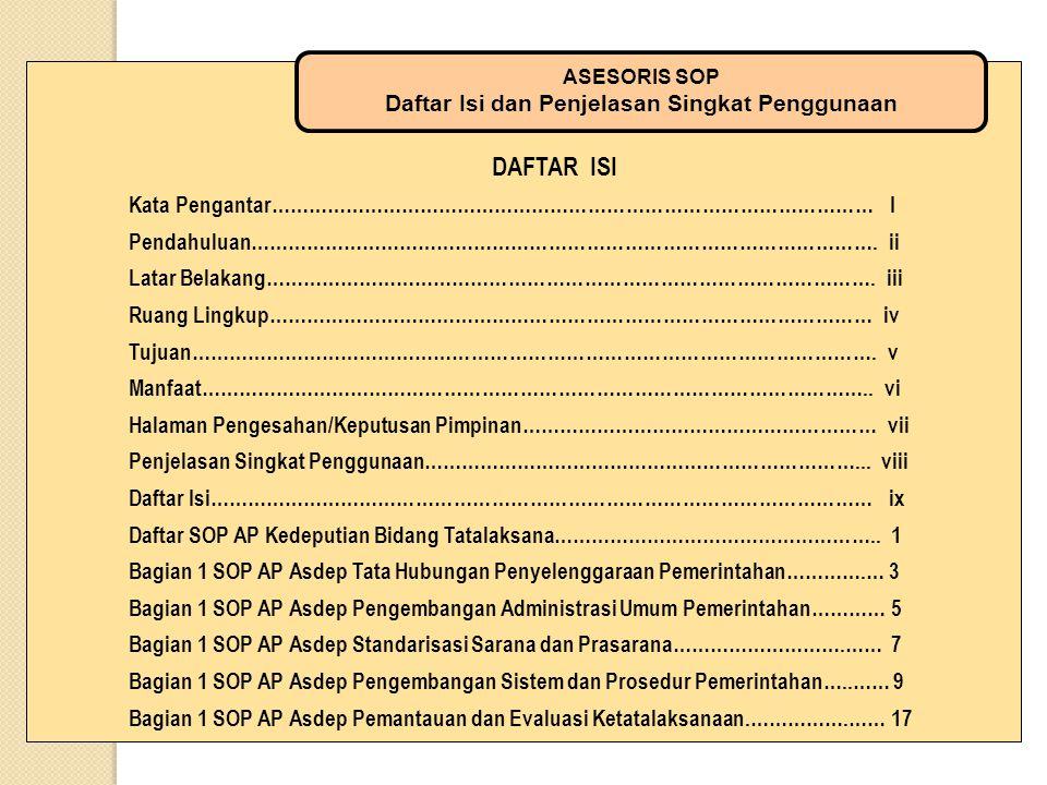 Daftar Isi dan Penjelasan Singkat Penggunaan