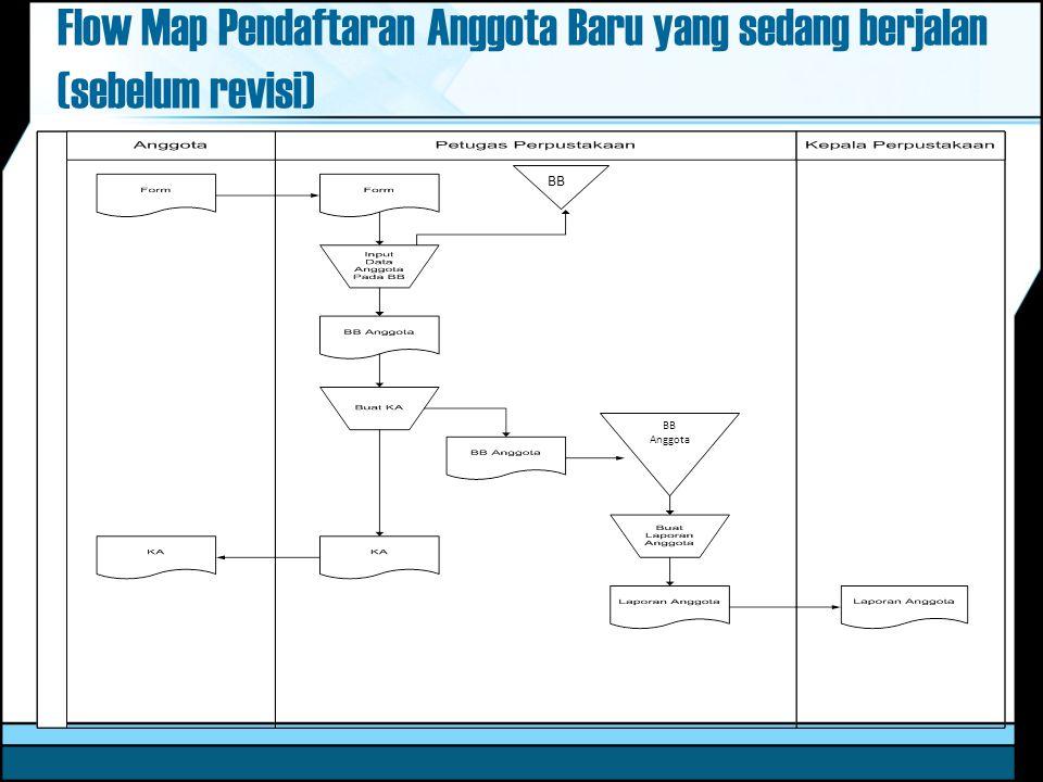 Flow Map Pendaftaran Anggota Baru yang sedang berjalan (sebelum revisi)