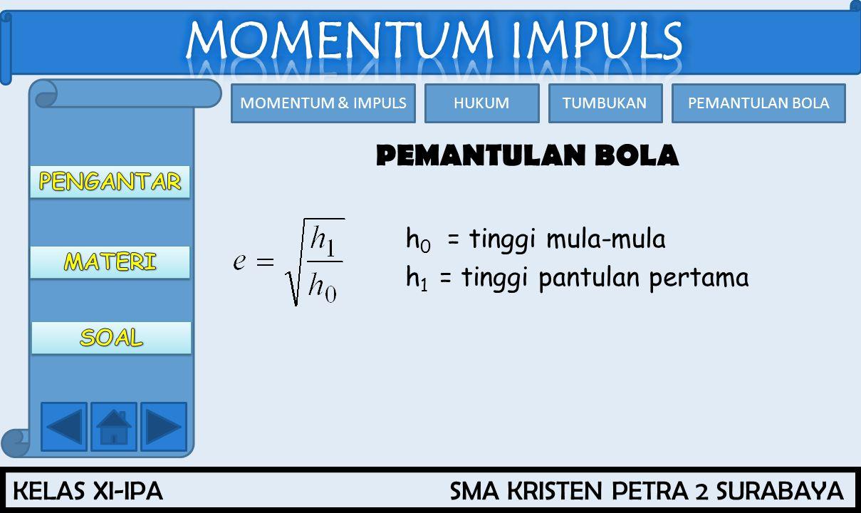 PEMANTULAN BOLA h0 = tinggi mula-mula h1 = tinggi pantulan pertama