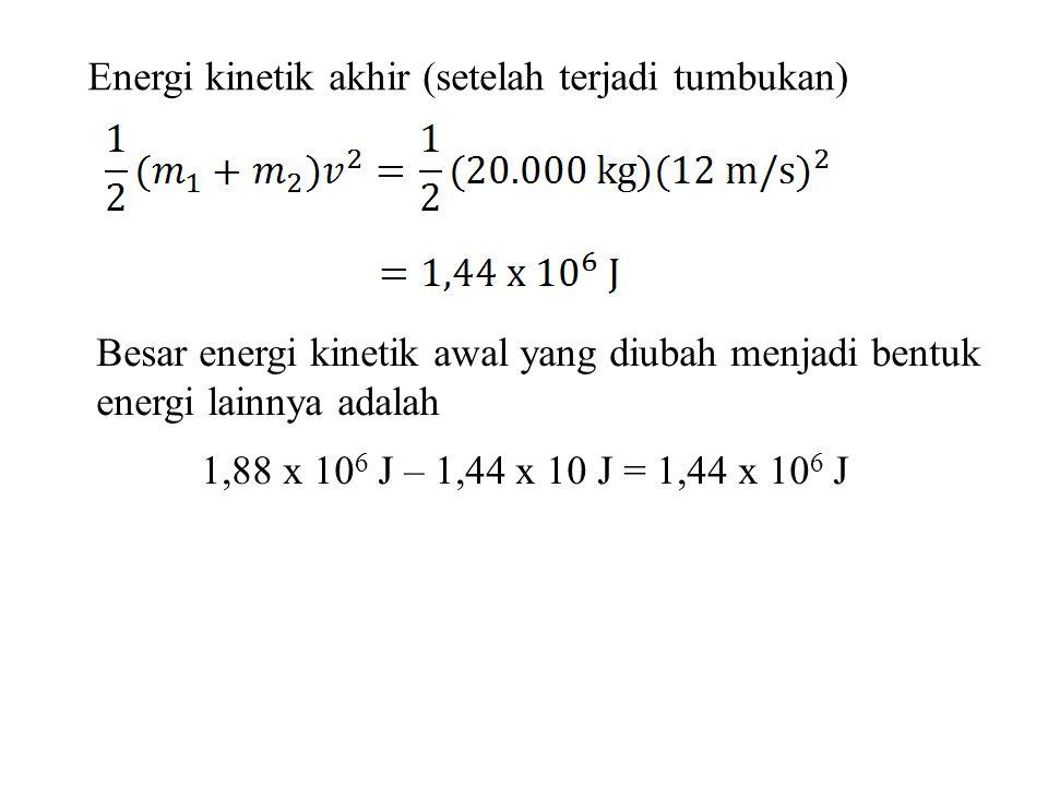 Energi kinetik akhir (setelah terjadi tumbukan)