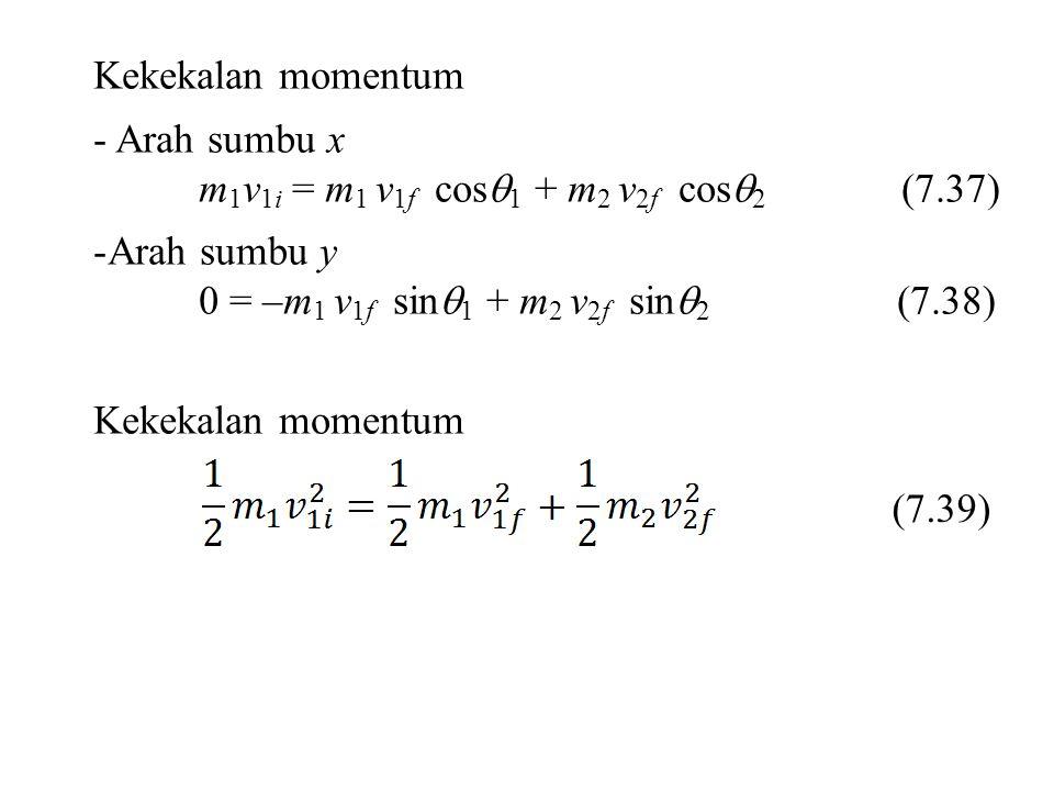 Kekekalan momentum Arah sumbu x. m1v1i = m1 v1f cos1 + m2 v2f cos2 (7.37) Arah sumbu y.