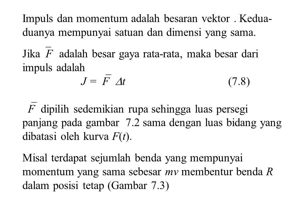 Impuls dan momentum adalah besaran vektor