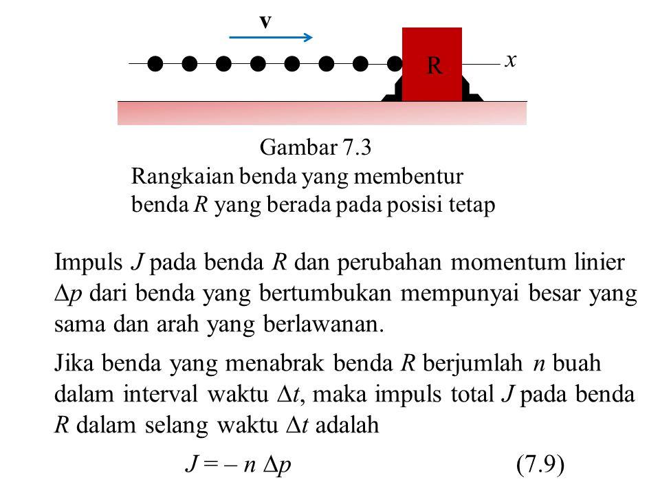 Gambar 7.3 Rangkaian benda yang membentur. benda R yang berada pada posisi tetap. x.  v. R.