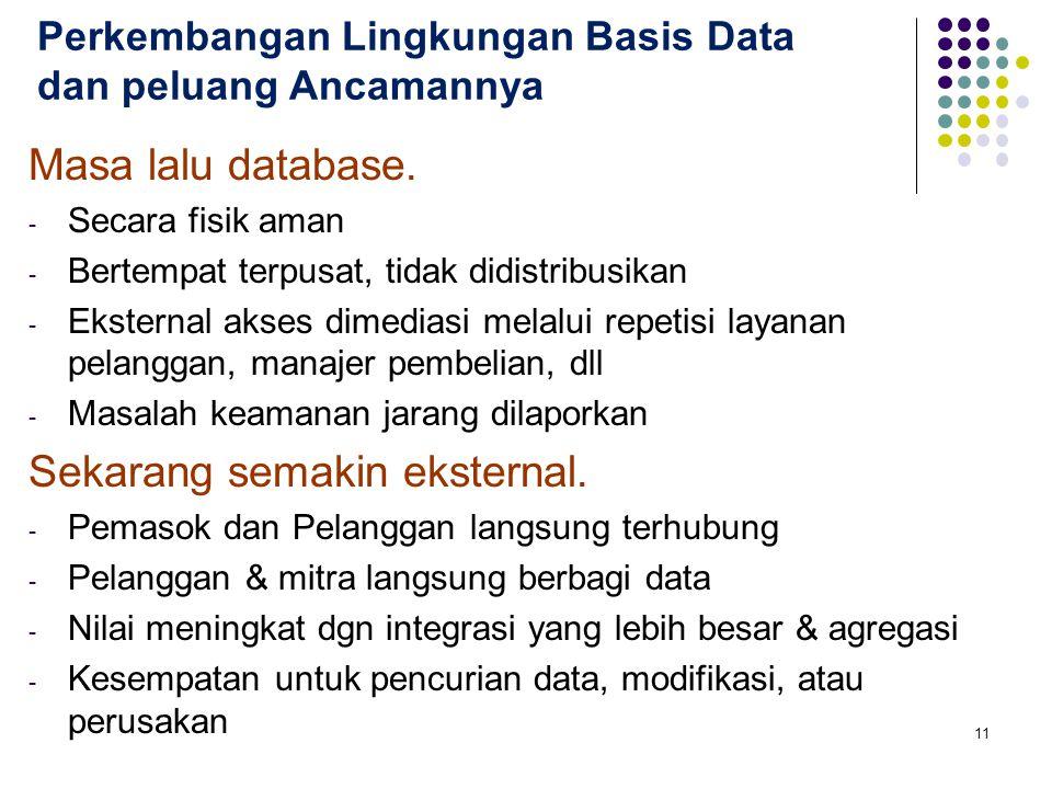 Perkembangan Lingkungan Basis Data dan peluang Ancamannya