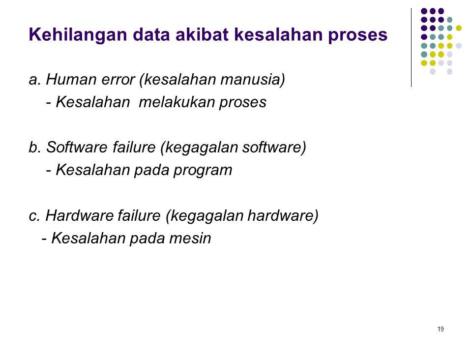 Kehilangan data akibat kesalahan proses