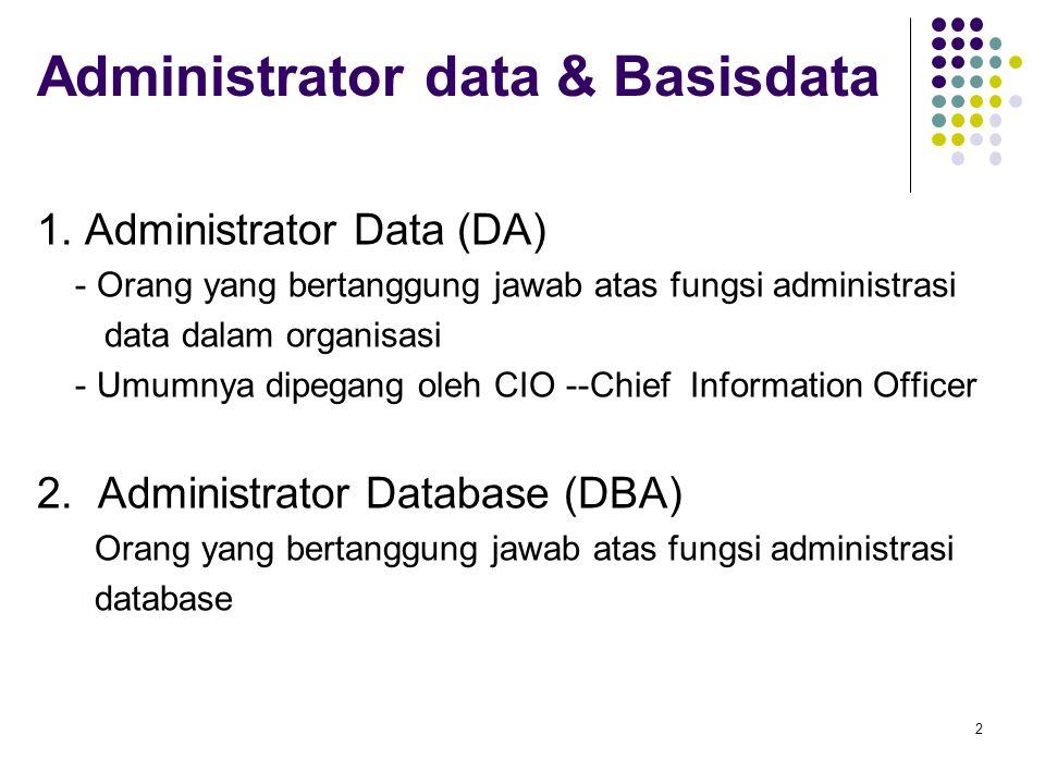 Administrator data & Basisdata