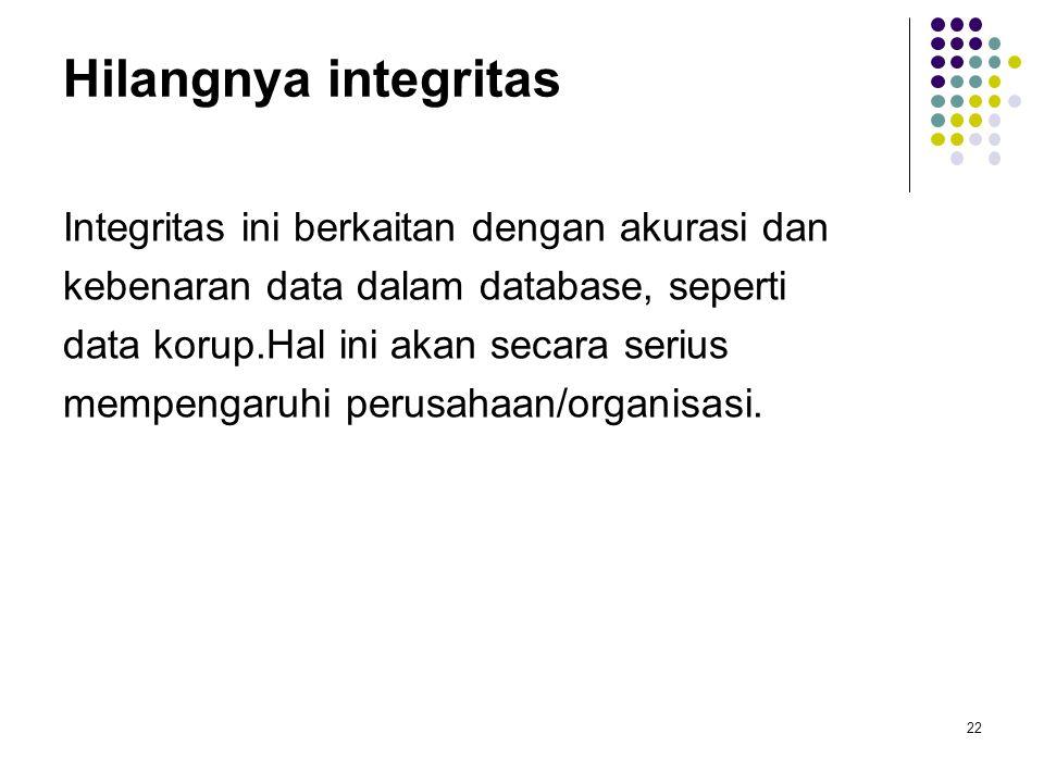 Hilangnya integritas