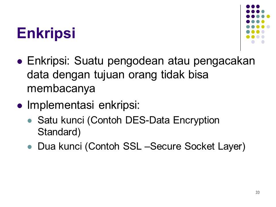 Enkripsi Enkripsi: Suatu pengodean atau pengacakan data dengan tujuan orang tidak bisa membacanya. Implementasi enkripsi: