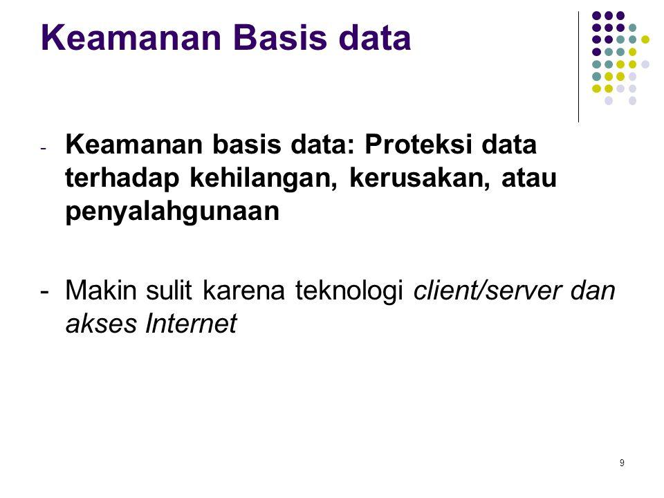 Keamanan Basis data Keamanan basis data: Proteksi data terhadap kehilangan, kerusakan, atau penyalahgunaan.