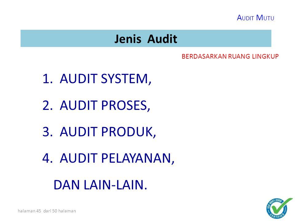 1. AUDIT SYSTEM, 2. AUDIT PROSES, 3. AUDIT PRODUK, 4. AUDIT PELAYANAN,
