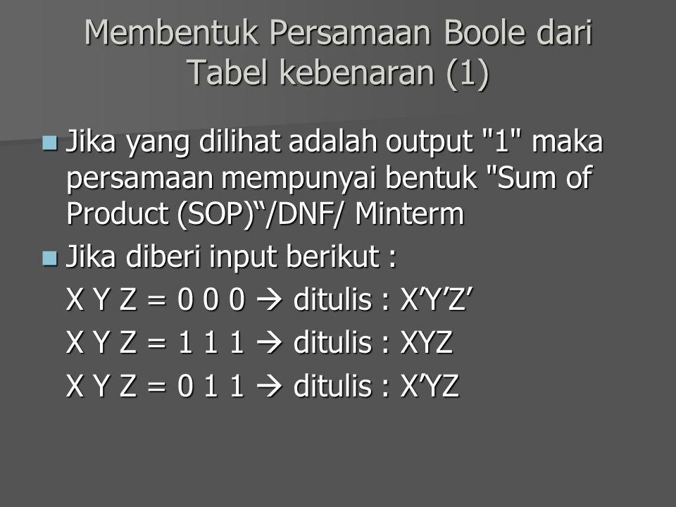 Membentuk Persamaan Boole dari Tabel kebenaran (1)