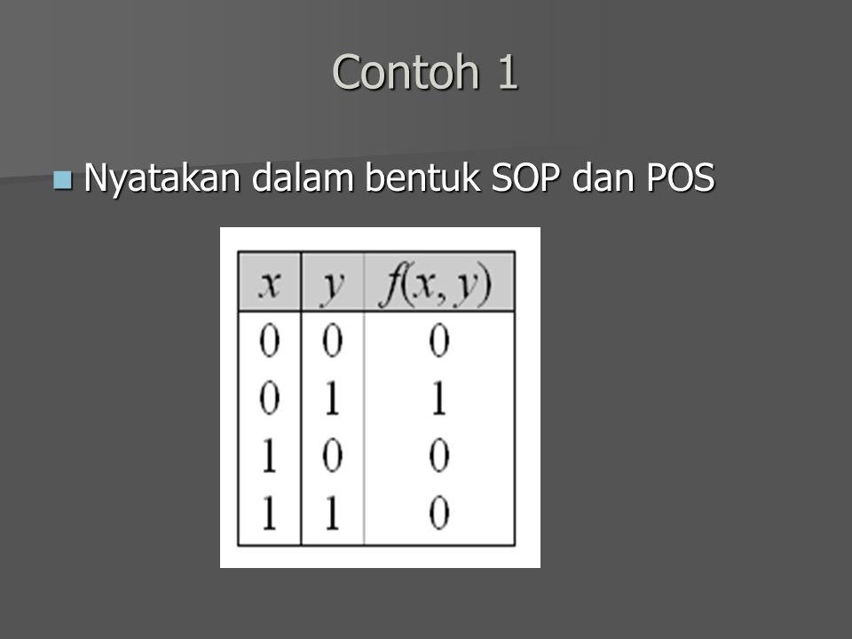 Contoh 1 Nyatakan dalam bentuk SOP dan POS