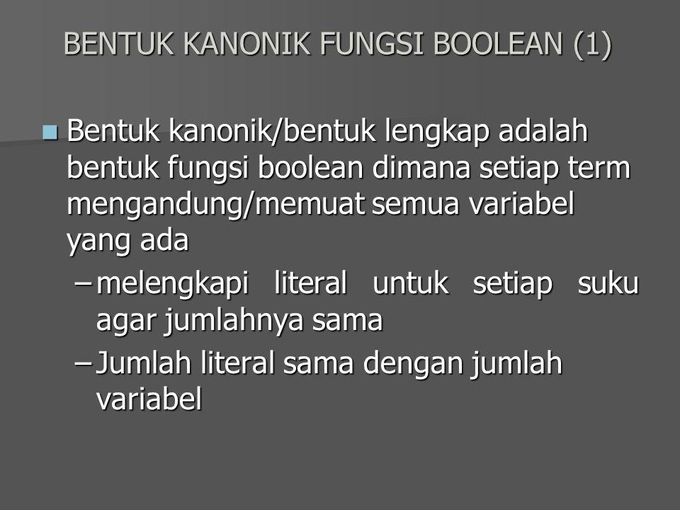 BENTUK KANONIK FUNGSI BOOLEAN (1)