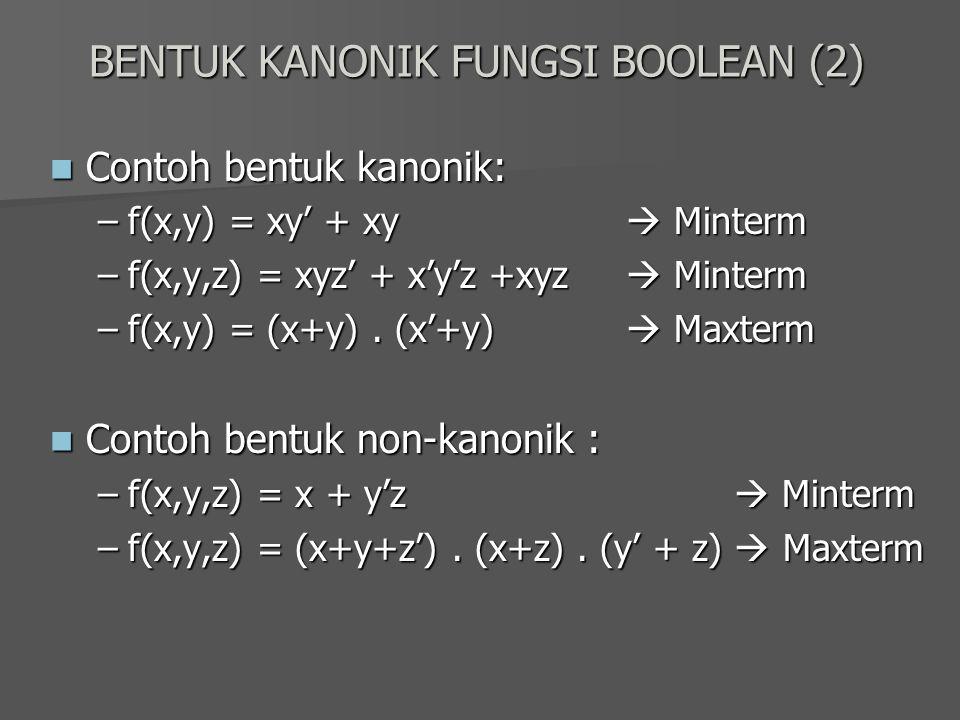 BENTUK KANONIK FUNGSI BOOLEAN (2)