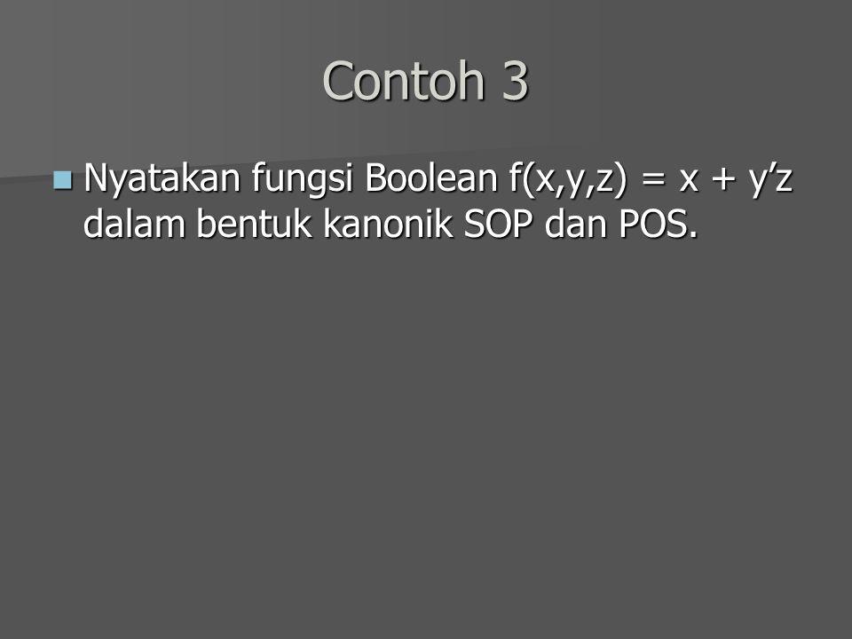Contoh 3 Nyatakan fungsi Boolean f(x,y,z) = x + y'z dalam bentuk kanonik SOP dan POS.