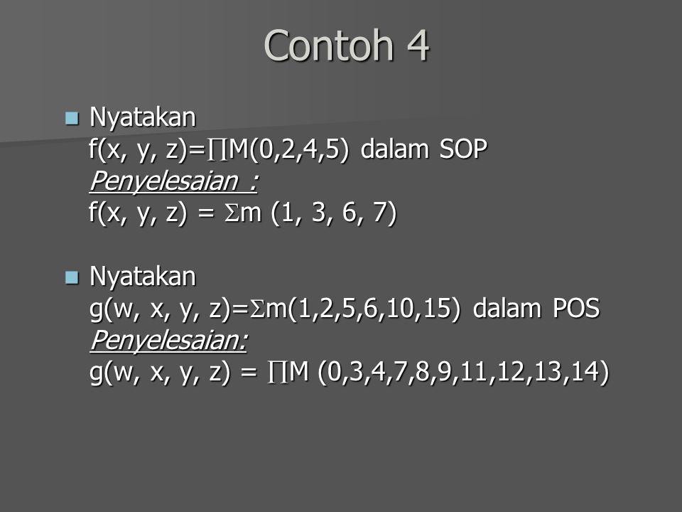 Contoh 4 Nyatakan f(x, y, z)=M(0,2,4,5) dalam SOP Penyelesaian :