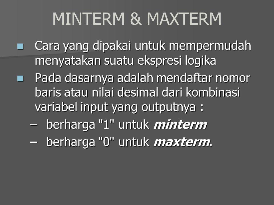 MINTERM & MAXTERM Cara yang dipakai untuk mempermudah menyatakan suatu ekspresi logika.