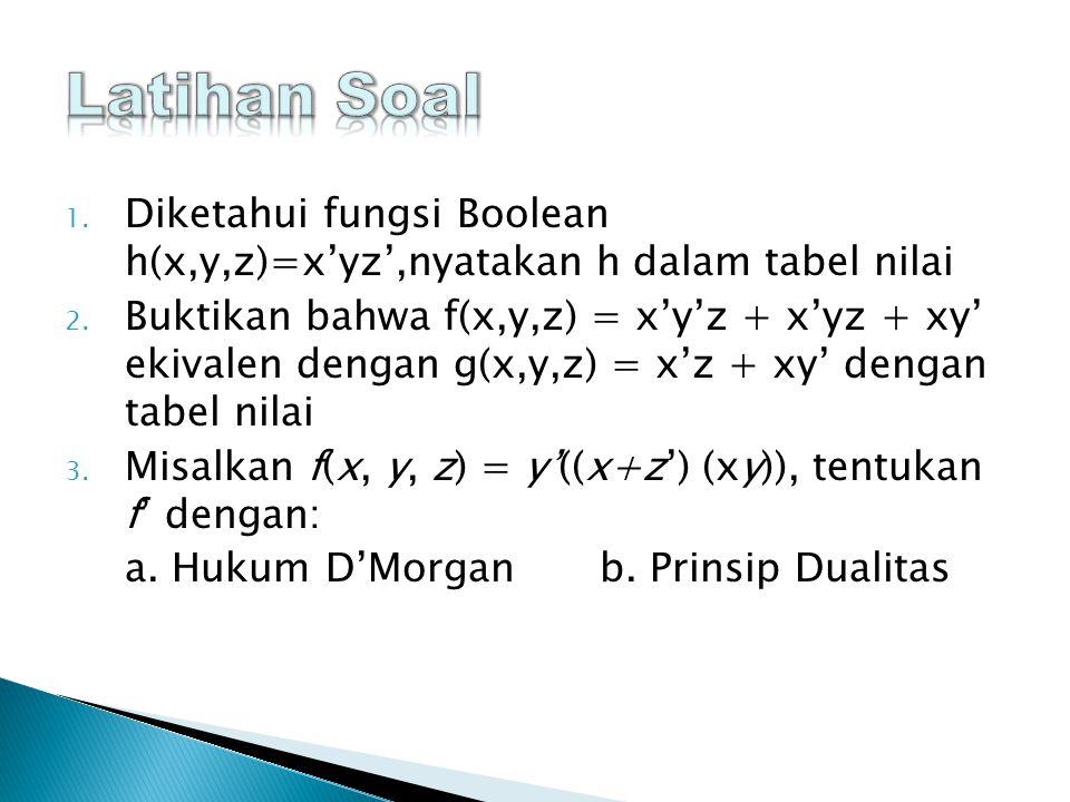 Latihan Soal Diketahui fungsi Boolean h(x,y,z)=x'yz',nyatakan h dalam tabel nilai.