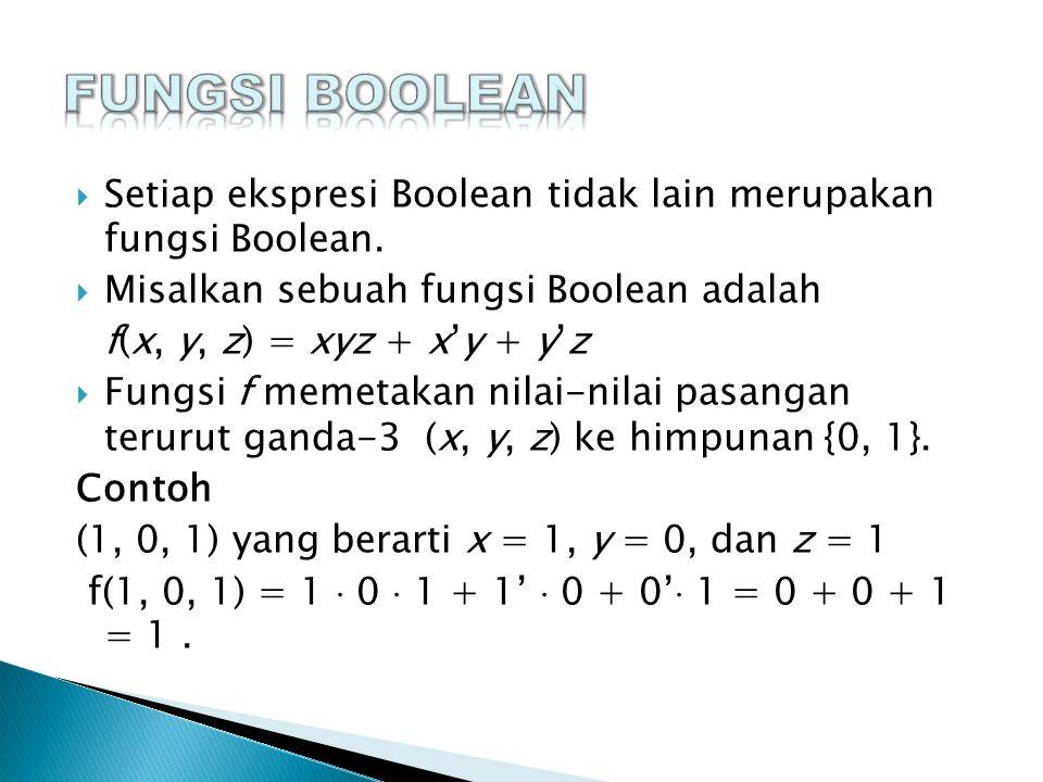 FUNGSI BOOLEAN Setiap ekspresi Boolean tidak lain merupakan fungsi Boolean. Misalkan sebuah fungsi Boolean adalah.