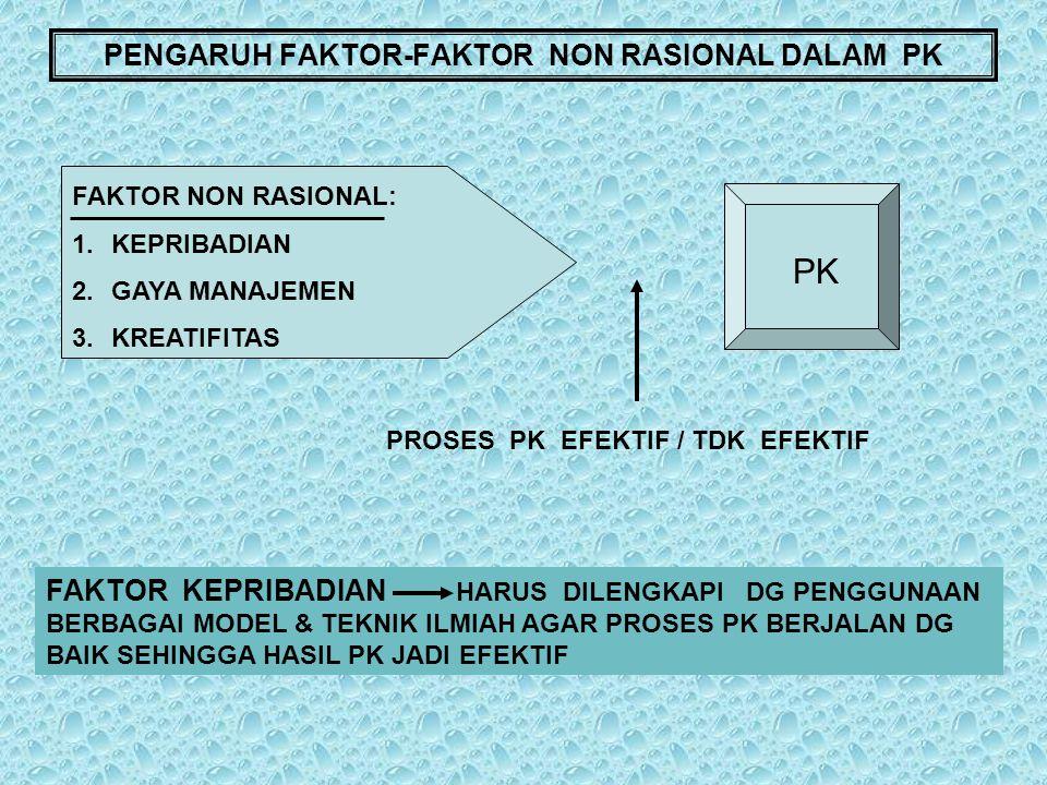 PENGARUH FAKTOR-FAKTOR NON RASIONAL DALAM PK