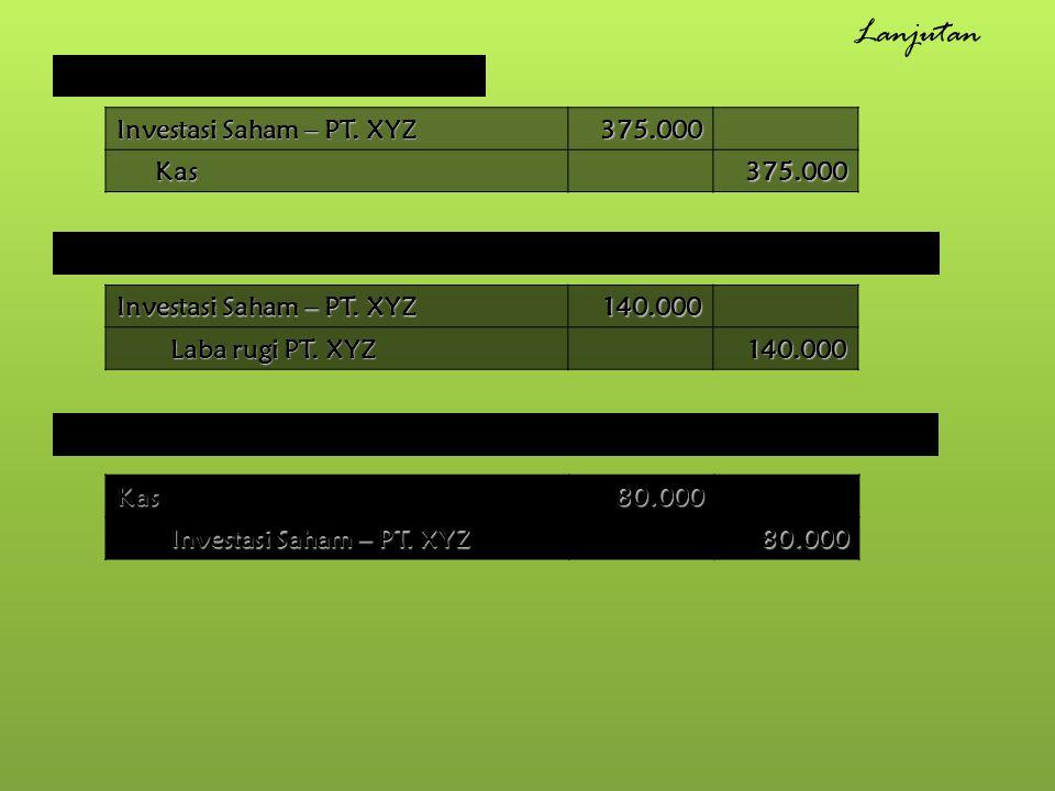 Lanjutan 1. Pada saat Pembelian Investasi Investasi Saham – PT. XYZ
