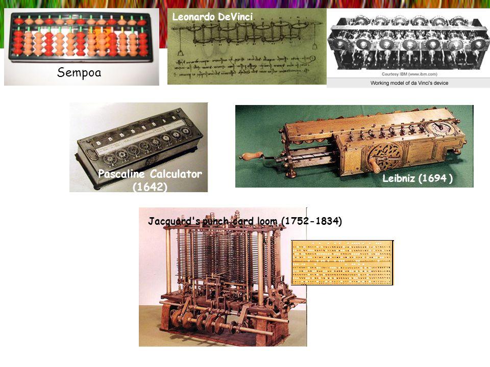 Sempoa Pascaline Calculator (1642) Leonardo DeVinci Leibniz (1694 )