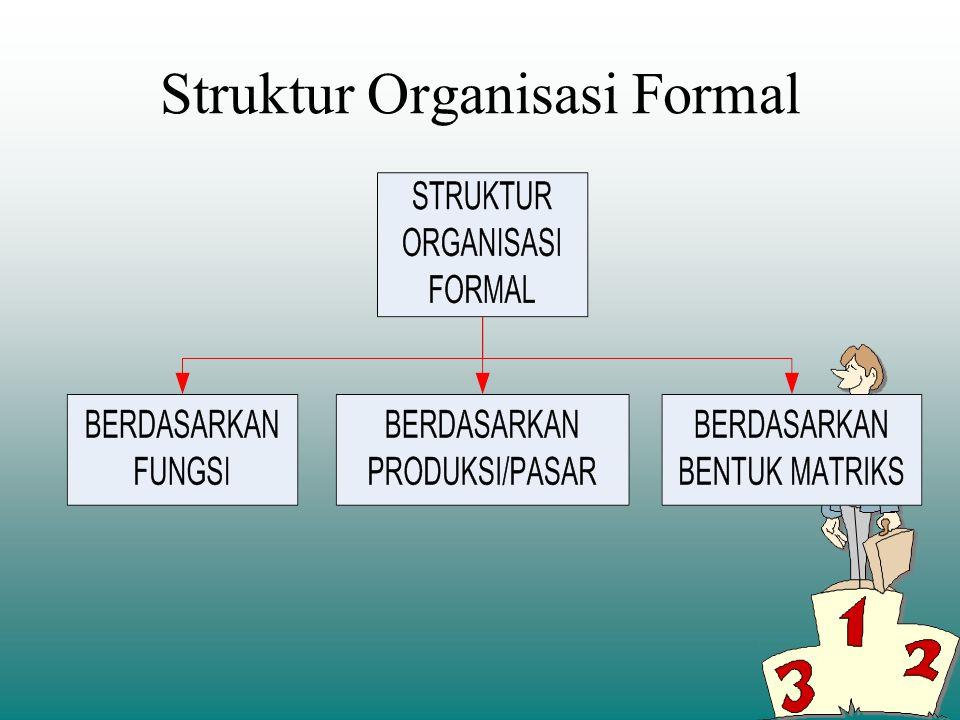 Struktur Organisasi Formal