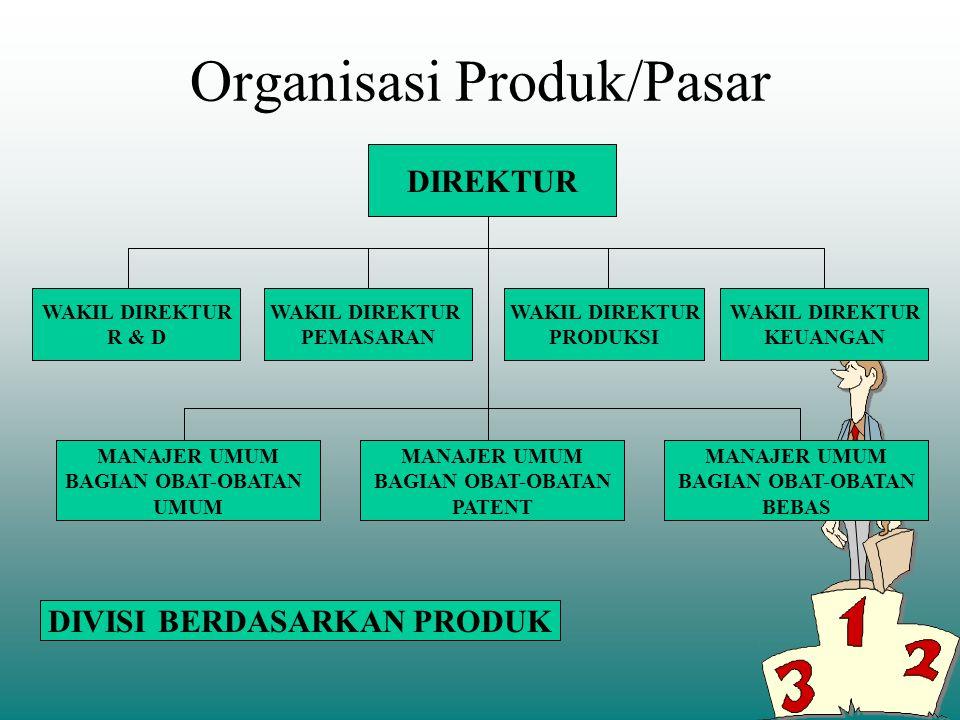 Organisasi Produk/Pasar