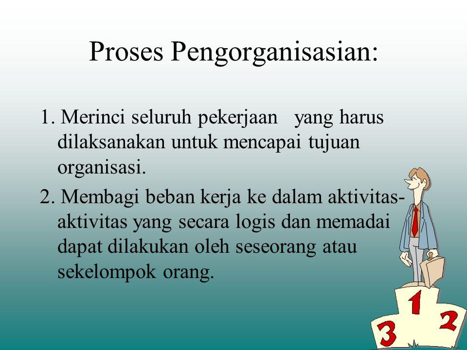 Proses Pengorganisasian: