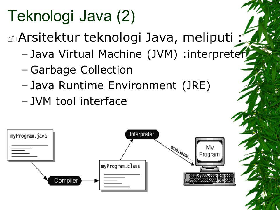 Teknologi Java (2) Arsitektur teknologi Java, meliputi :