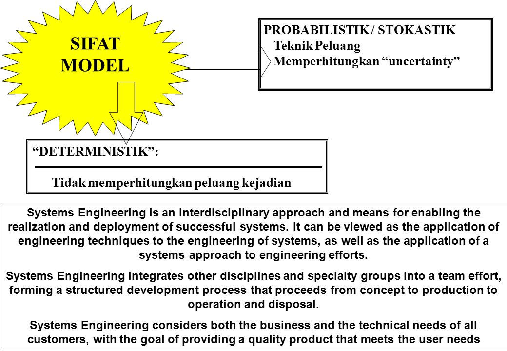 SIFAT MODEL PROBABILISTIK / STOKASTIK Teknik Peluang