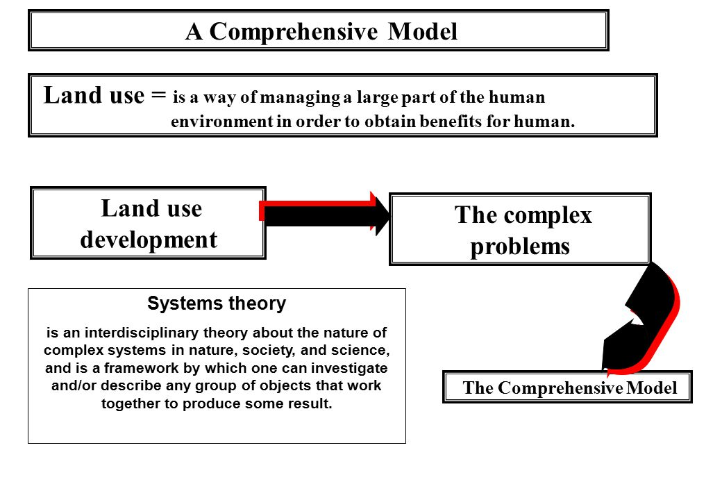 The Comprehensive Model