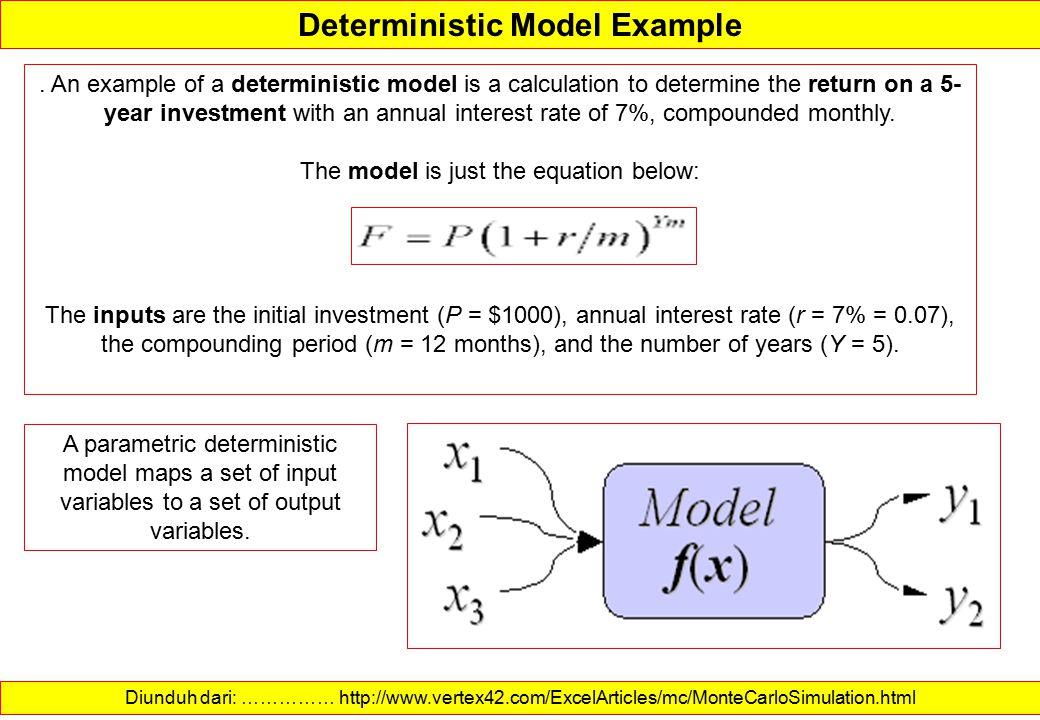 Deterministic Model Example