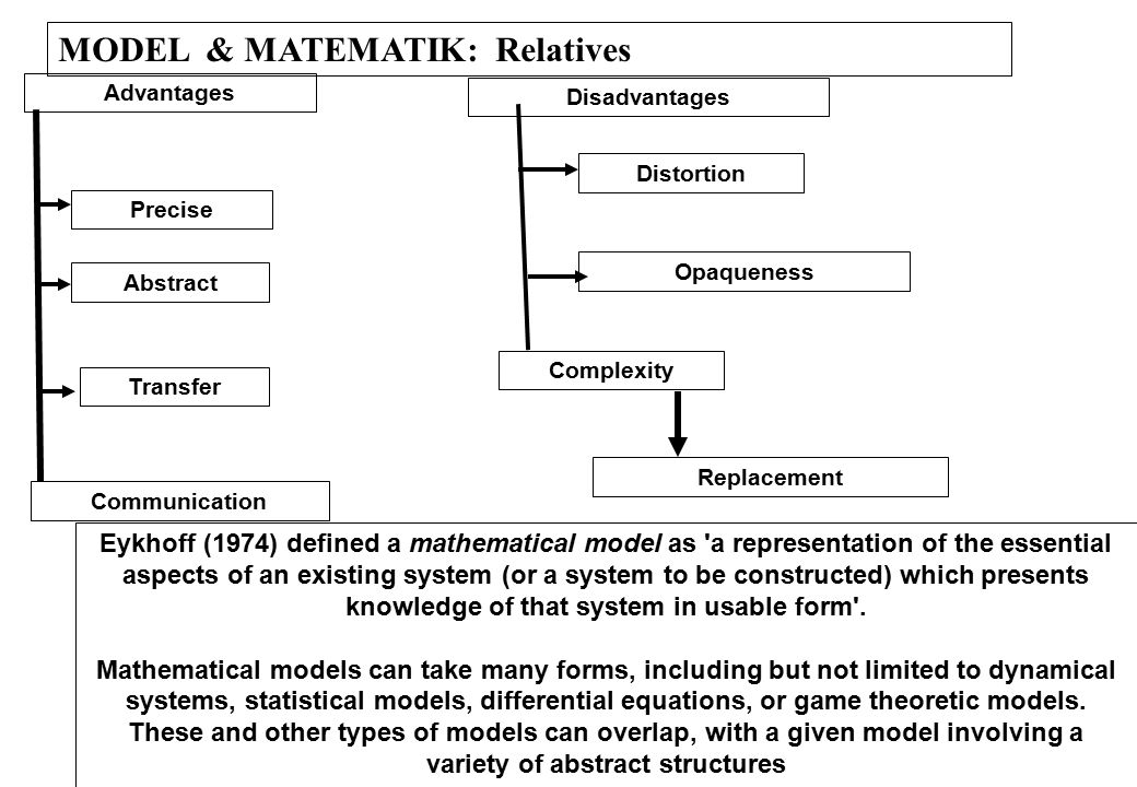 MODEL & MATEMATIK: Relatives