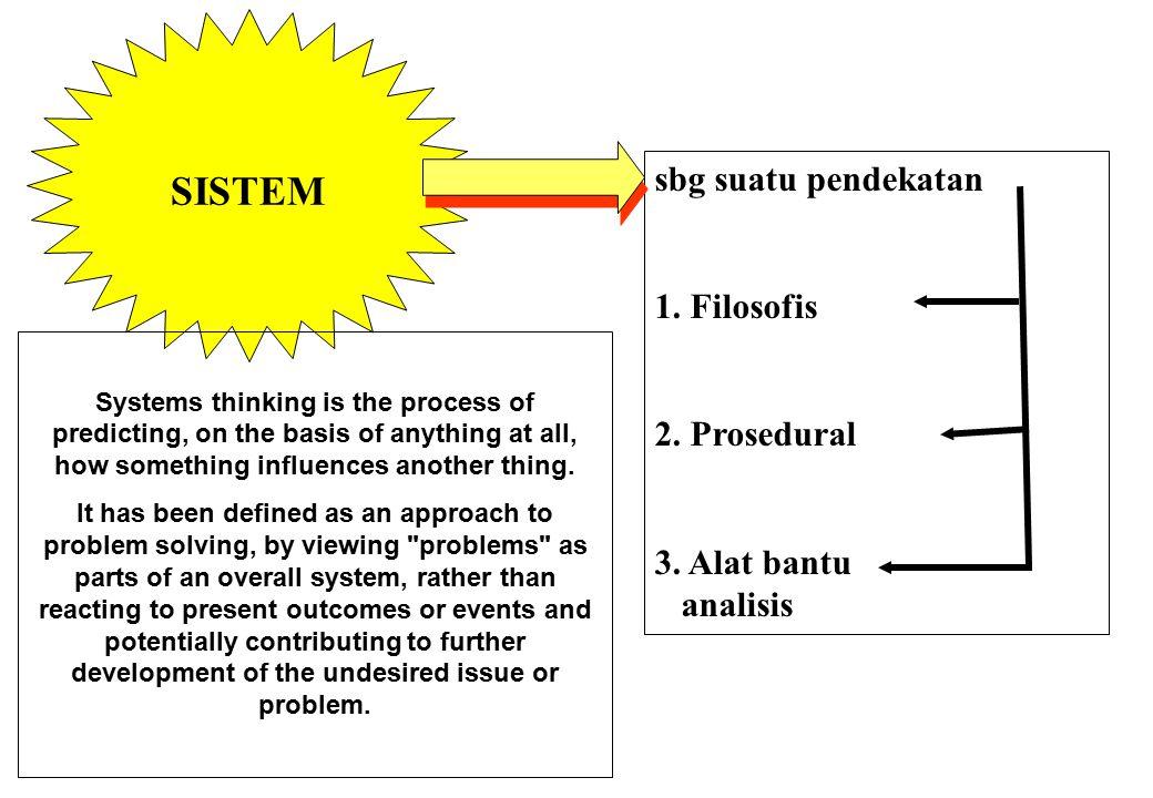 SISTEM sbg suatu pendekatan 1. Filosofis 2. Prosedural 3. Alat bantu