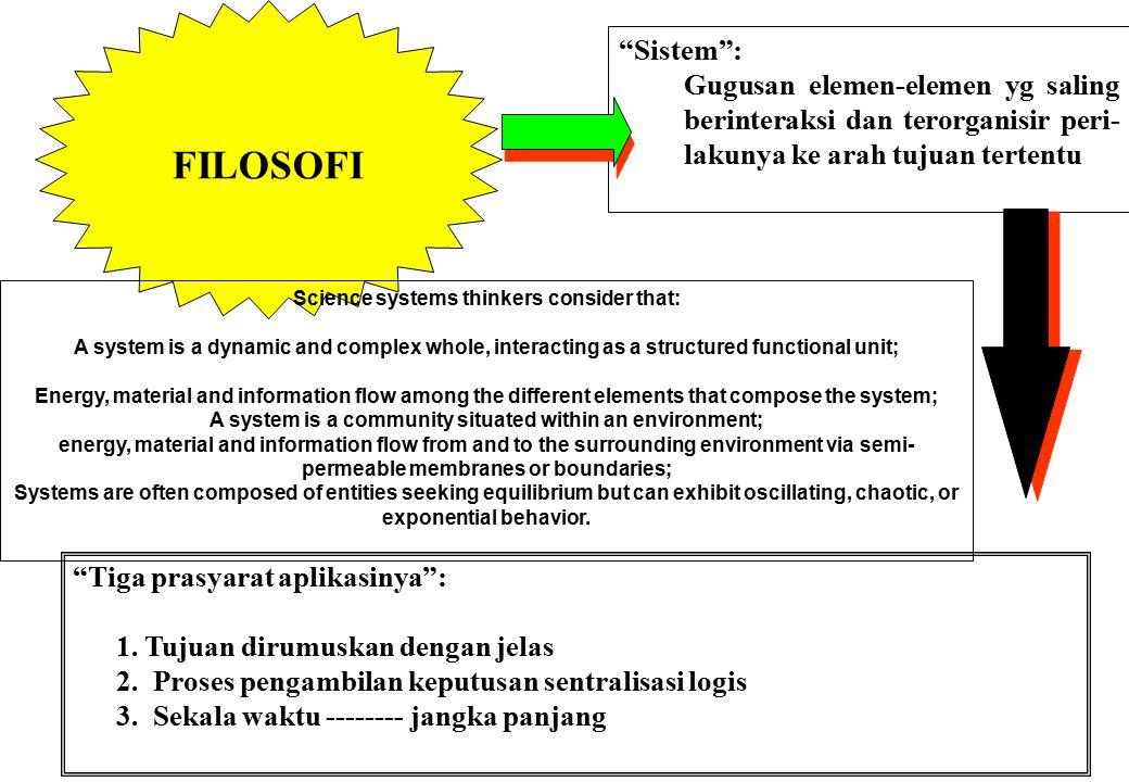 FILOSOFI Sistem : Gugusan elemen-elemen yg saling berinteraksi dan terorganisir peri-lakunya ke arah tujuan tertentu.