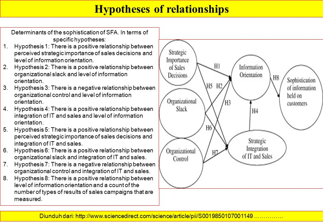 Hypotheses of relationships