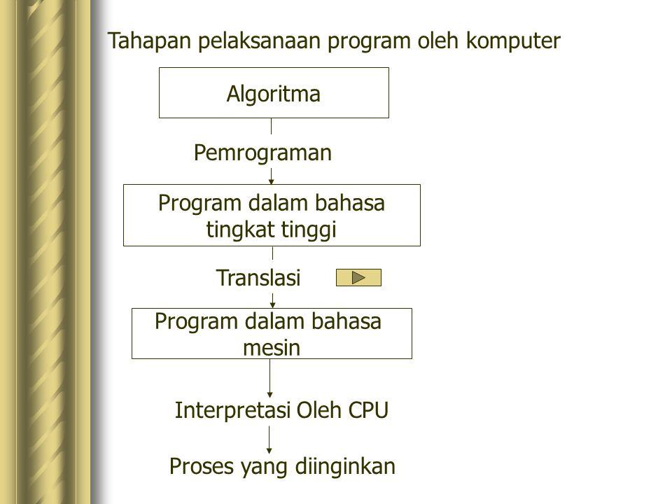 Tahapan pelaksanaan program oleh komputer