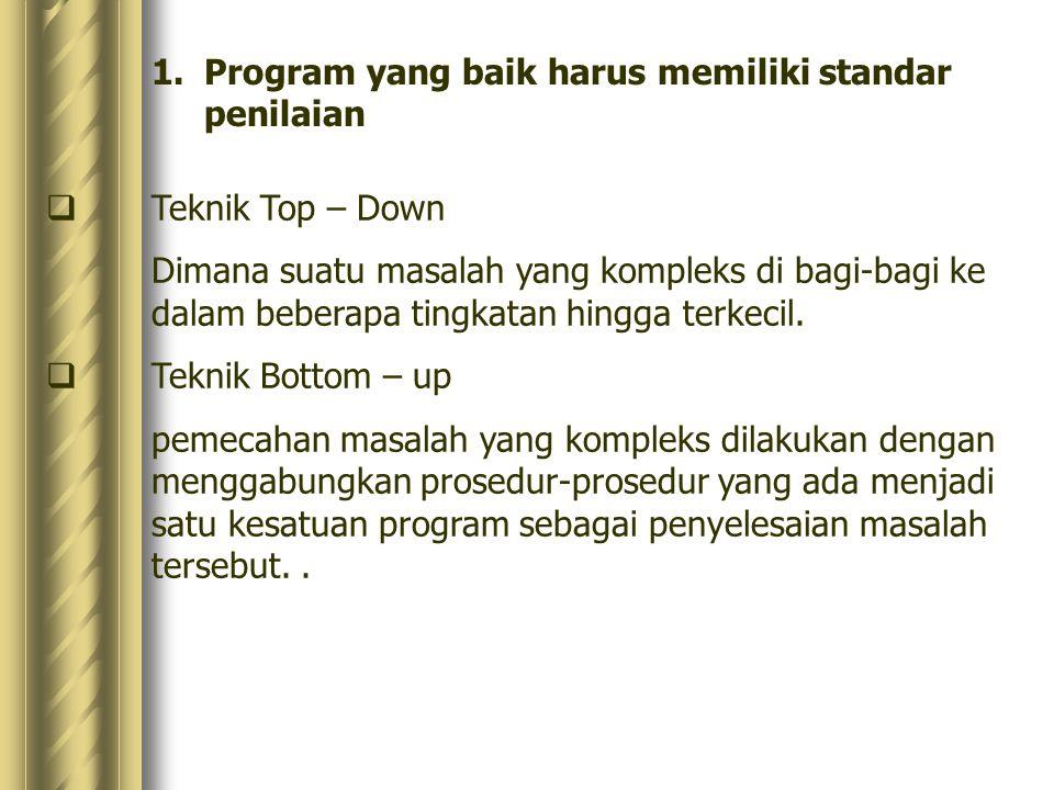 Program yang baik harus memiliki standar penilaian
