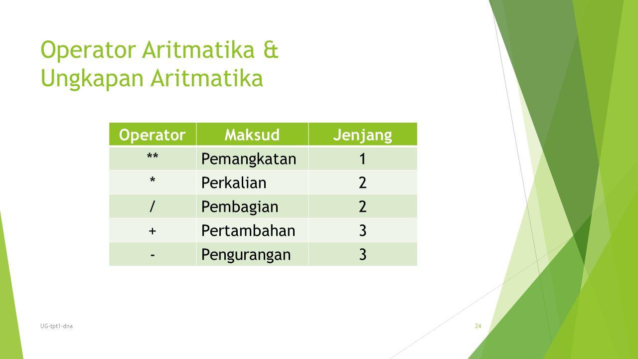 Operator Aritmatika & Ungkapan Aritmatika