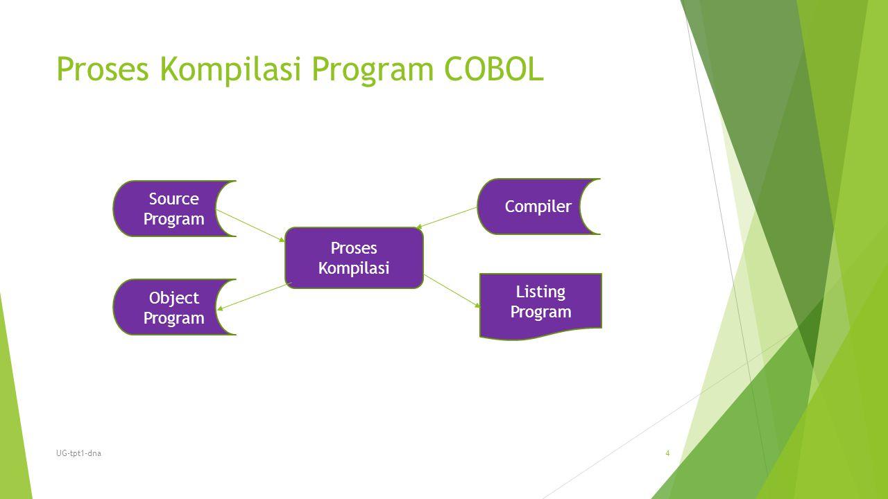 Proses Kompilasi Program COBOL